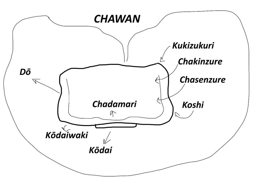 Cahwan ciotola per la cerimonia del tè